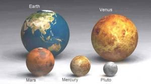 dimensioni-terra