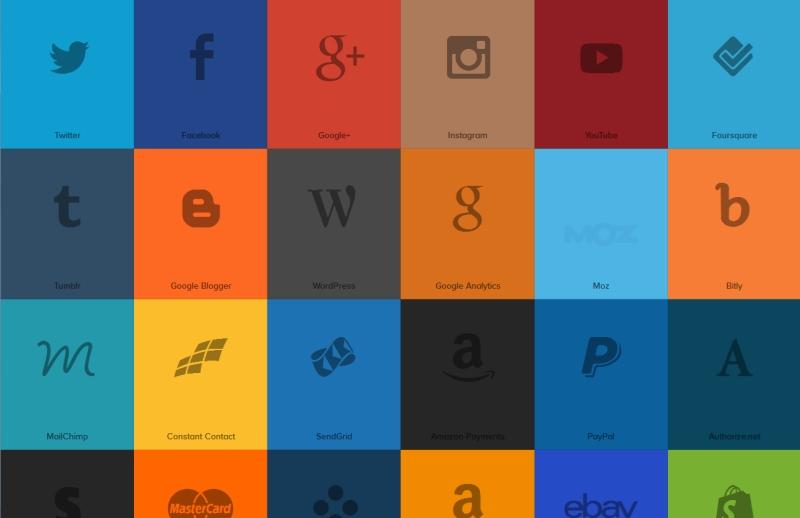 Analisi dei tuoi dati sociali