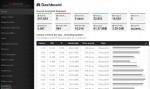 Analisi interattiva dei log web di Apache