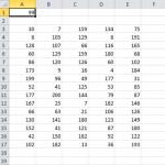 Ricercare in una zona di Excel il valore più vicino ad un determinato numero